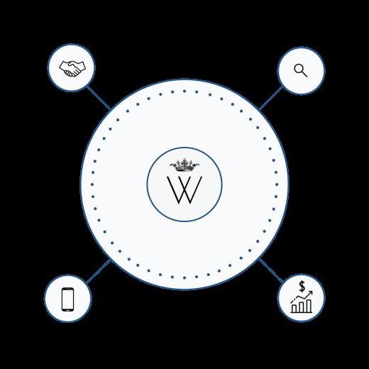 Winnona-partners-services