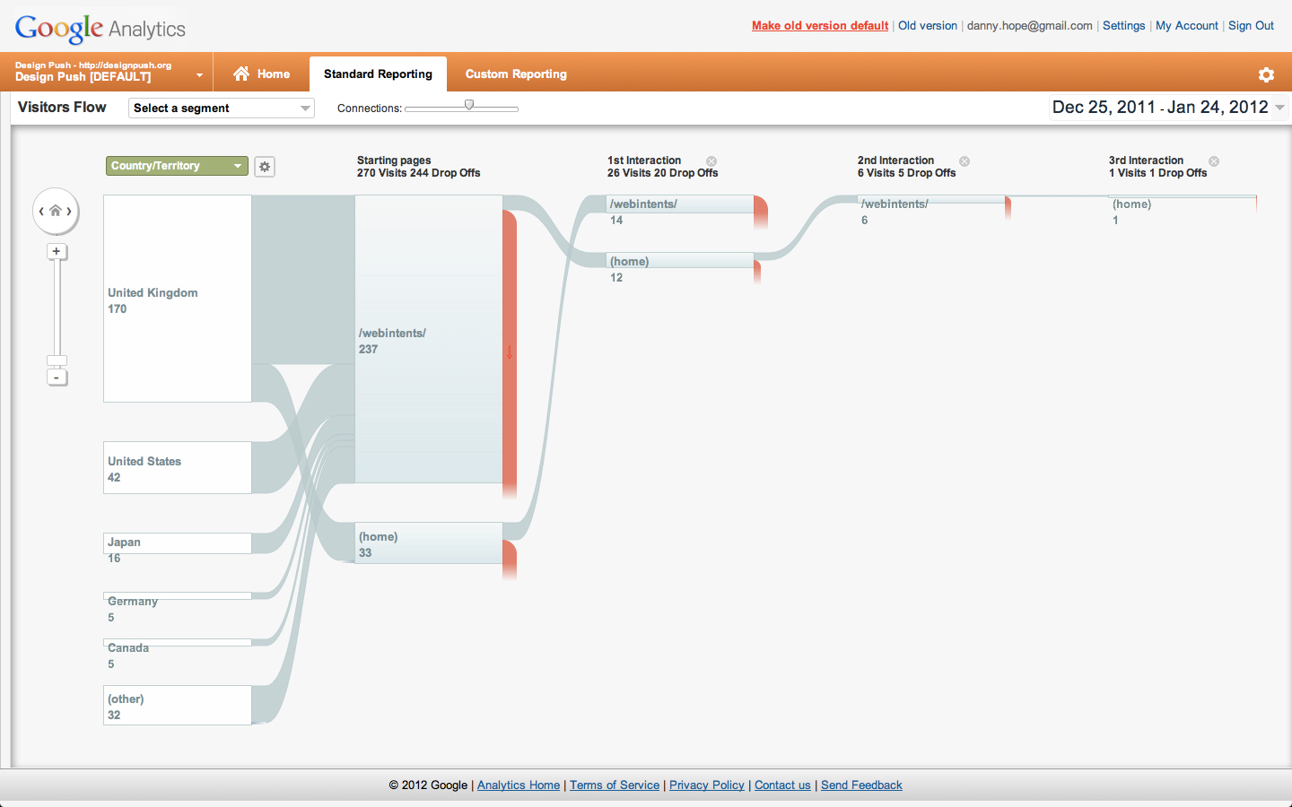 Winnona Partners can set up Google Analytics with Path Analysis for mobile apps and user tracking